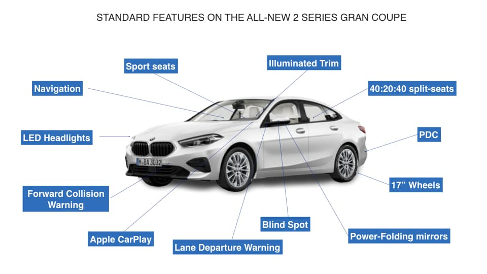 2 Series Gran Coupe in a white background with standard features displayed