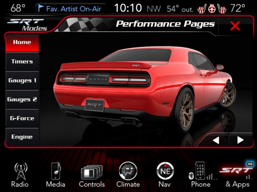 Cape Coral Performance Pages Home Screen