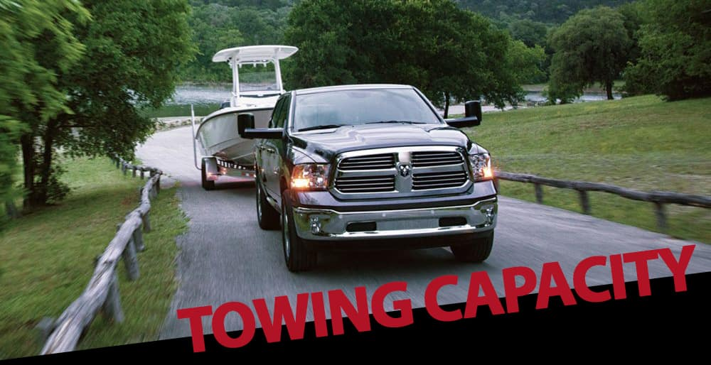 Dodge, Ram, Jeep and Chrysler Towing Capacity