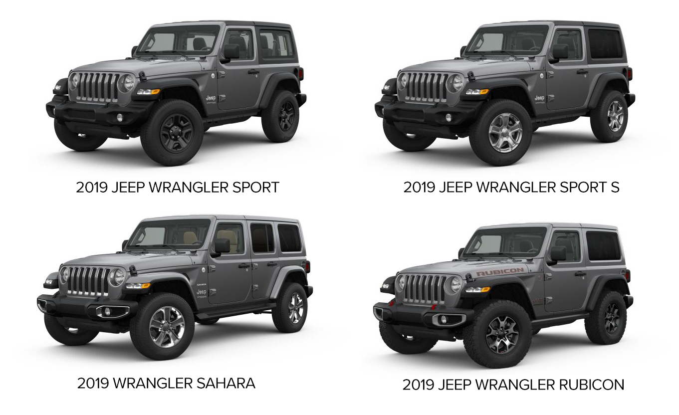 Which Jeep Should You Buy? Chicago, IL