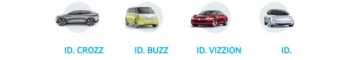 Concept Vehicles VW