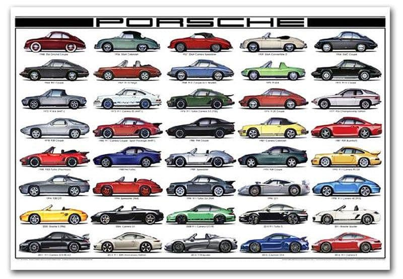 Porsche Throughout the Years