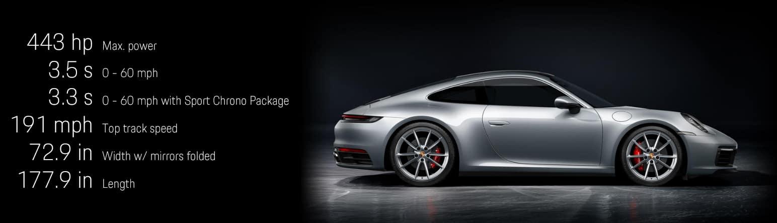 2020 911 Technical Specs